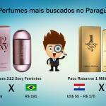 Janeiro – TOP 5 perfumes no Paraguai