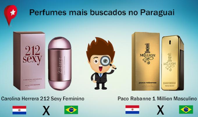marco-top-5-perfumes-no-paraguai